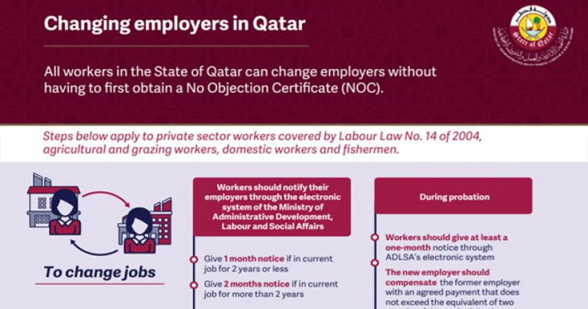 Changing Employers in Qatar Without NOC: Your New and Easy Guide