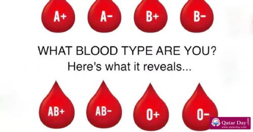 Learn about your health risk through your blood group