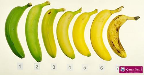 Do You Know Which of These Seven Bananas Is the Healthiest?