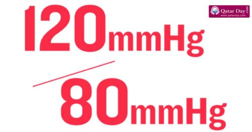 You Are Very Wrong If You Believe That 120/80 Is A Normal Blood Pressure