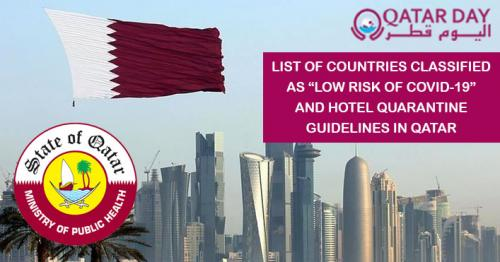 BREAKING NEWS: MoPH Releases List of Countries Classified as 'Low Risk of COVID-19'