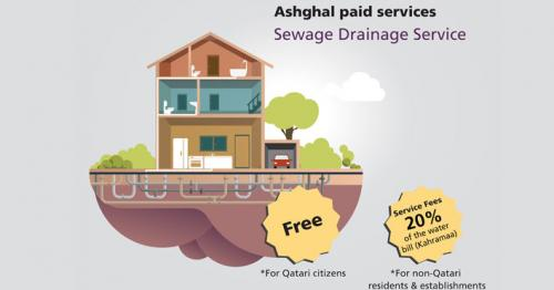 Ashghal and KAHRAMAA to Introduce Fee to Water Bills