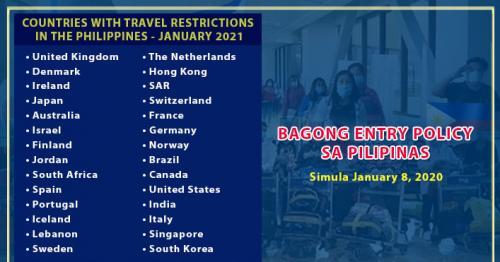 Pinas May Bagong Travel Policy Mula Jan. 8, Overseas Filipinos Pag-isipan ang Pagbyahe — DFA