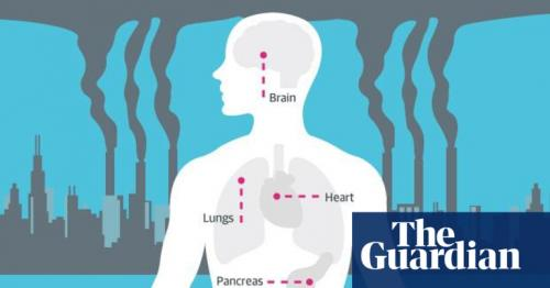 6 ways air quality impacts our health