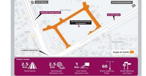 Ashghal announces its completion of streets and infrastructural utilities