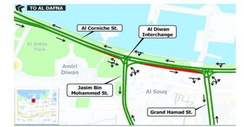 Ashghal announces three-month traffic shift on part of Al Corniche Street from Friday
