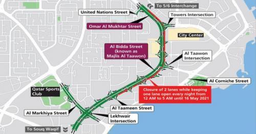 Ashghal temporarily closes 2 lanes of Al Bidda, Omar Al Mokhtar streets